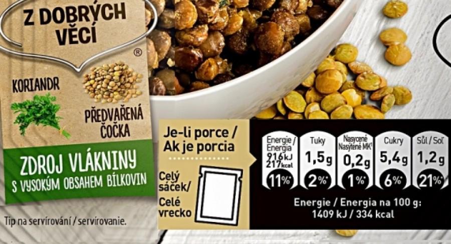 Aké údaje musia byť uvedené na obaloch potravín?